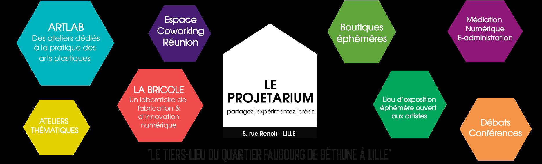 Projetarium